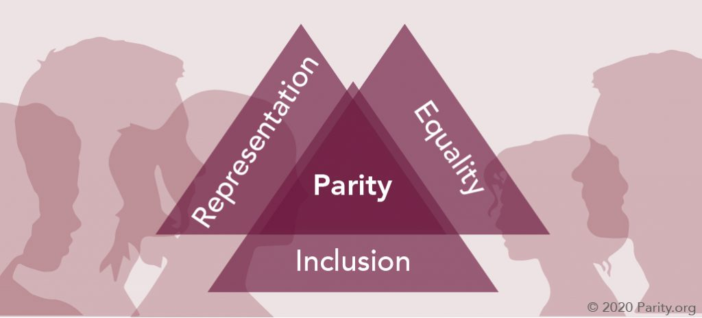 The Parity Model